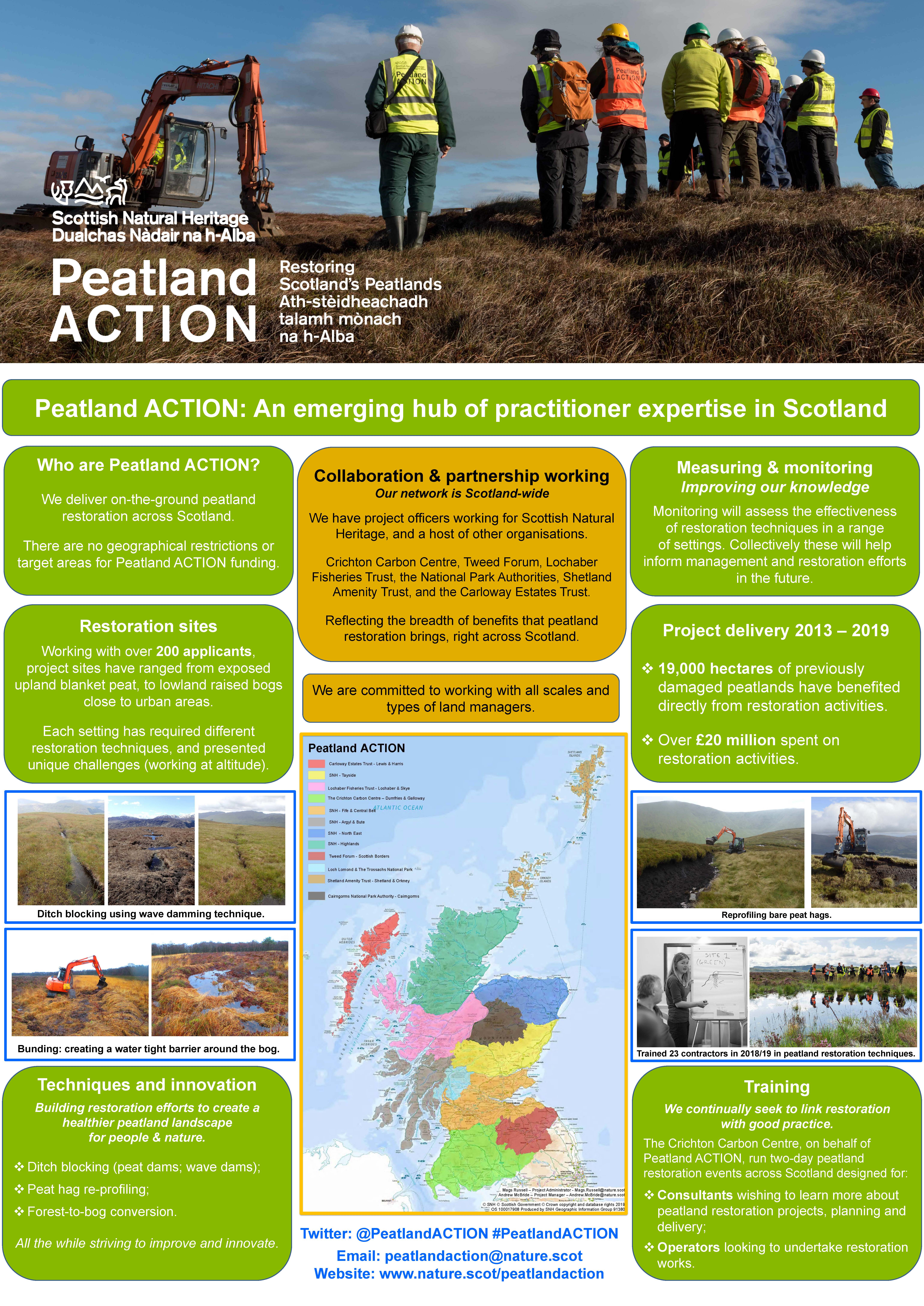 Peatland ACTION - Poster - Project overview (2019)
